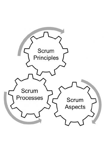 sbok guide framework
